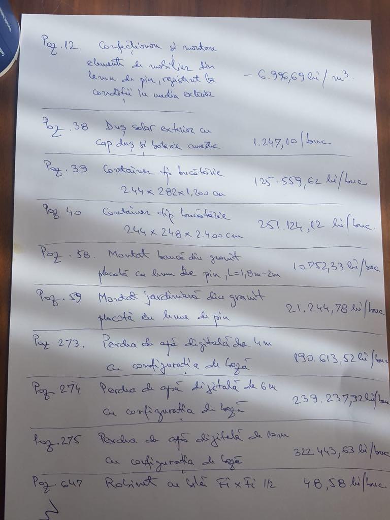 Daniel Băluță a tăiat banii de la educație. Fondurile vor fi folosite pentru borduri și iarbă